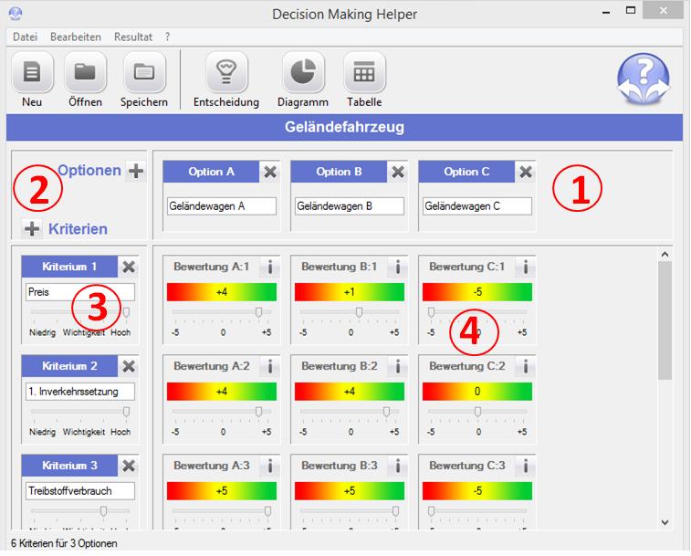 Decision Making Helper basiert auf der gewichteten Entscheidungsmatrix